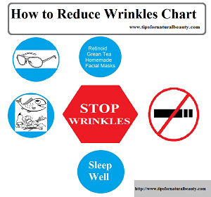 10 Ways to Reduce Wrinkles on Face